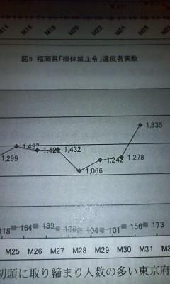 得ろグラフ.jpg